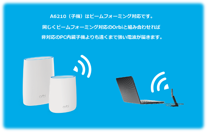 orbi_adapter_campaign_06